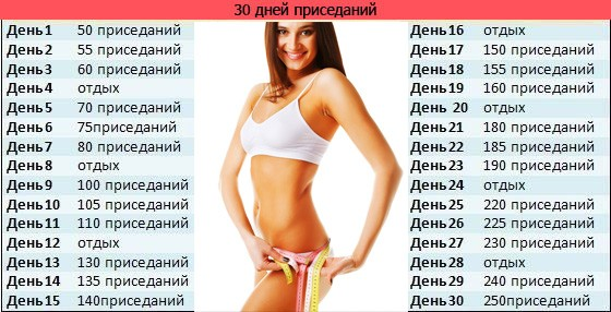 Какие делать упражнения чтобы сбросить вес