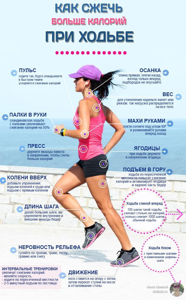 как сжечь больше калорий при ходьбе