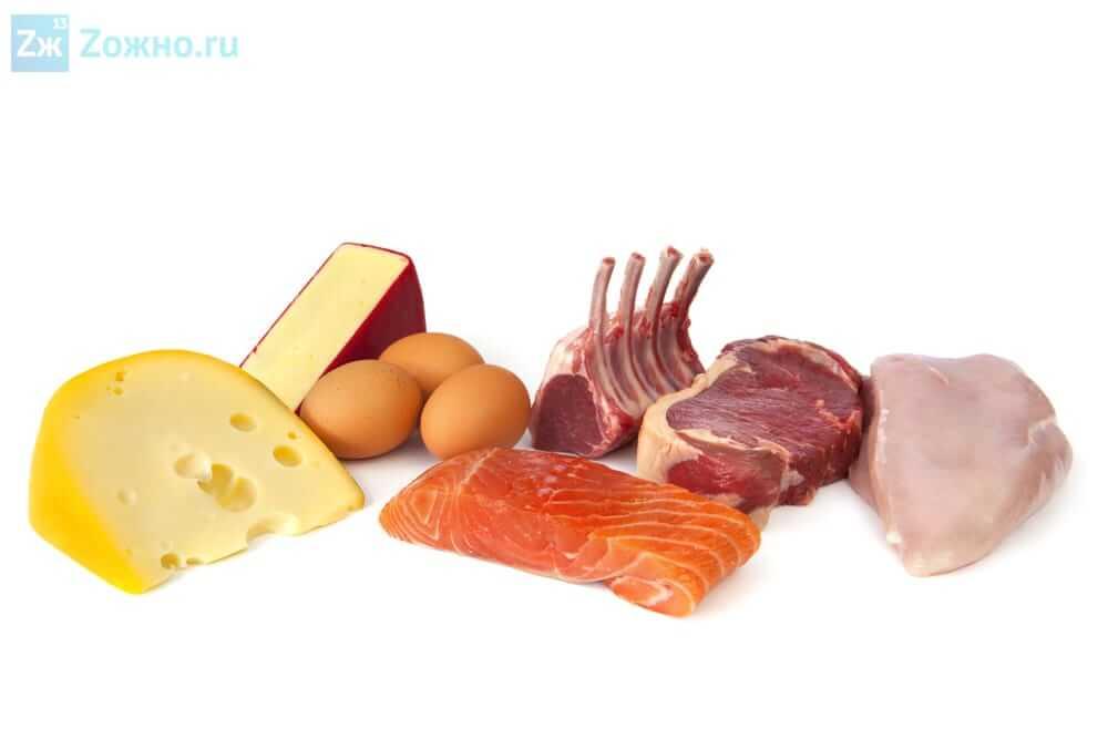 Источники белка. Сыр, яйца, рыба, говядина, курица.