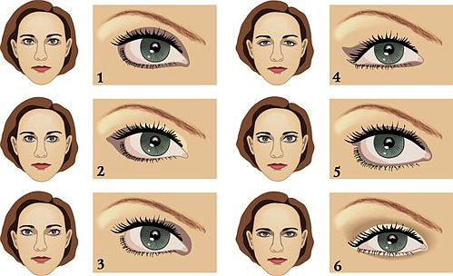 Коррекция глаз